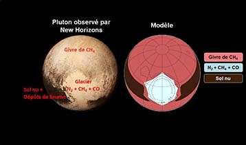 Shedding light on Pluto's glaciers