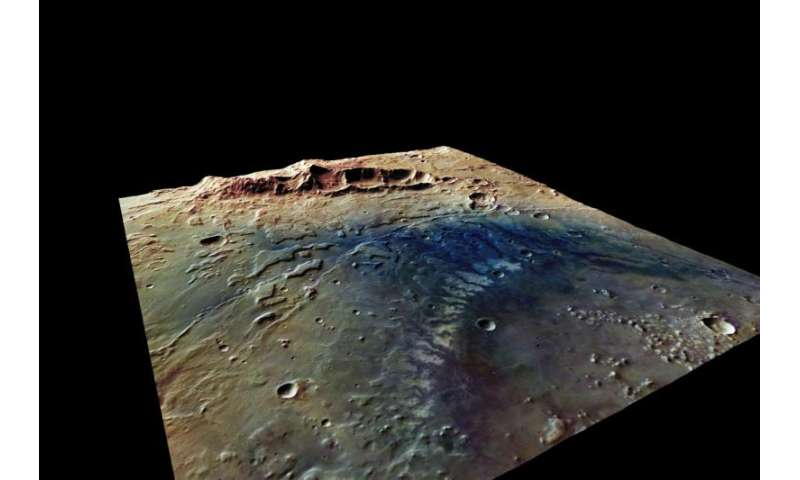 The rise and fall of Martian lakes