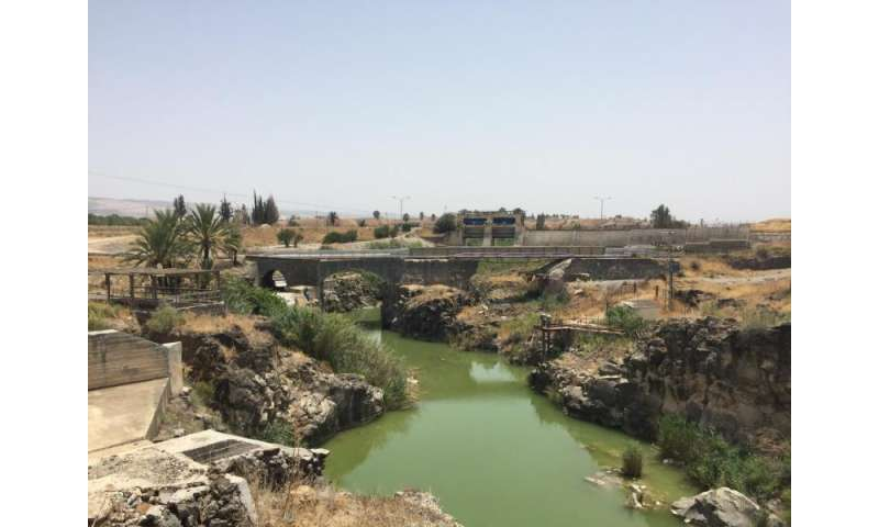 Environmental peace building in the Middle East