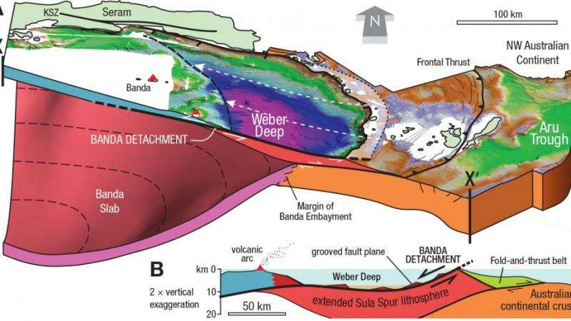 Researchers find biggest exposed fault on Earth
