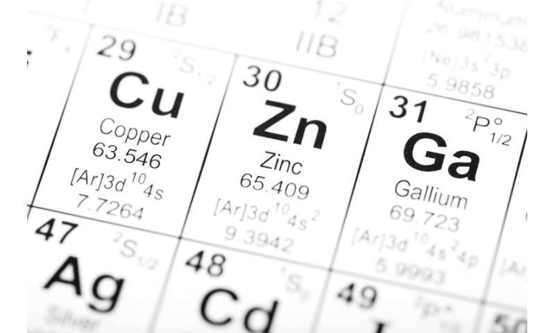 A diet lacking in zinc is detrimental to human and animal health