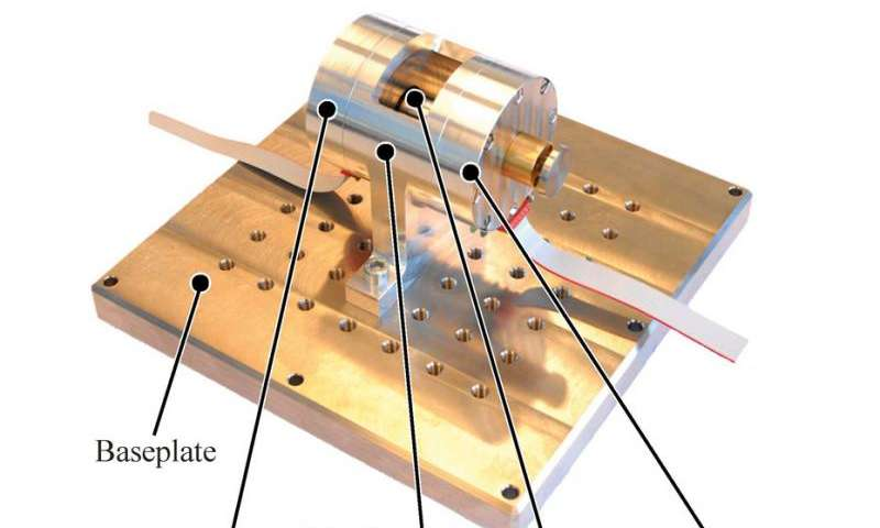 A high-speed motor for satellites