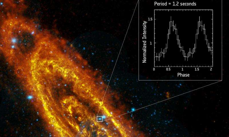 Andromeda's first spinning neutron star found