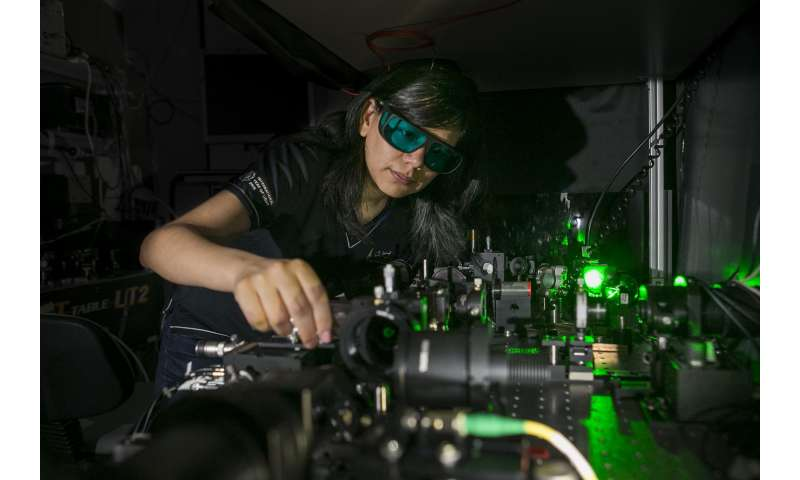 ANU invention to inspire new night-vision specs