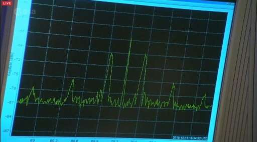A signal received from ExoMars Trace Gas Orbiter after it emerged from behind the Red Planet, but there is no contact with the t
