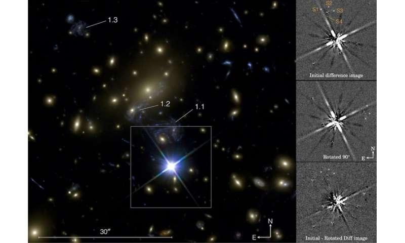 Astronomers observe a unique multiply-lensed supernova