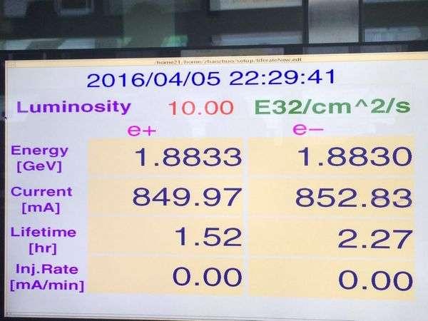 BEPCII luminosity sets world record as 1×10^33/cm^2/s