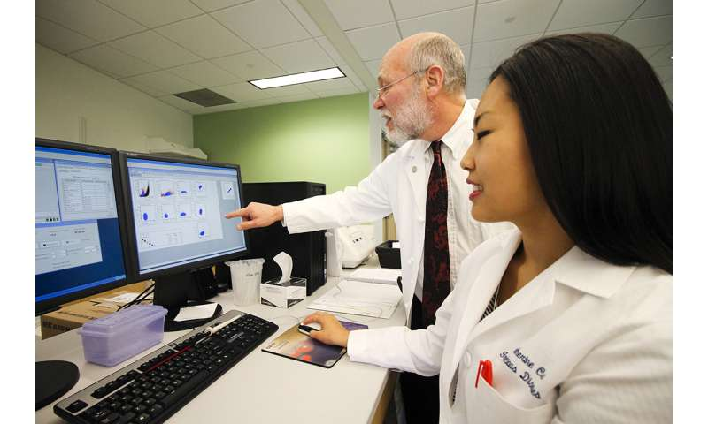 Building a vaccine against chagas disease: SLU scientists identify potential new approach