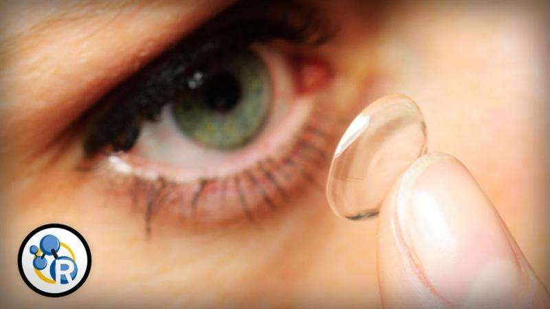Can contact lenses make you blind? (video)