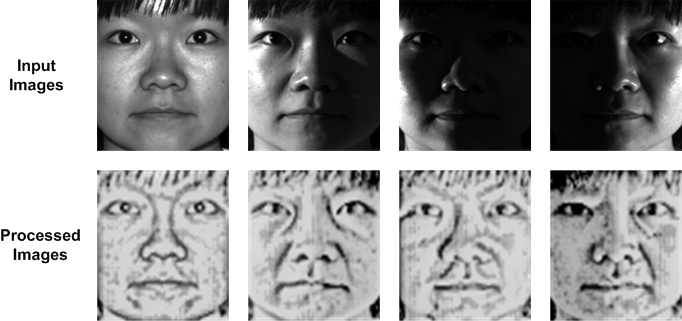 Can robots recognize faces even under backlighting?
