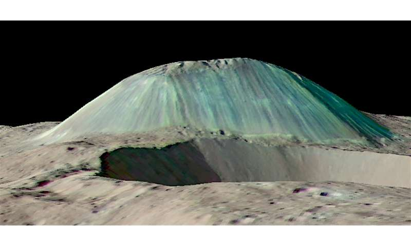Ceres: The tiny world where volcanoes erupt ice