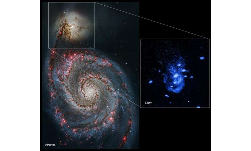 Chandra finds supermassive black hole burping nearby