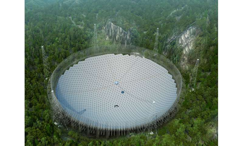 China finishes construction of world's largest radio telescope