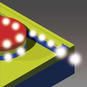 Combining silicon with an optically active material enables tiny lasers for industry