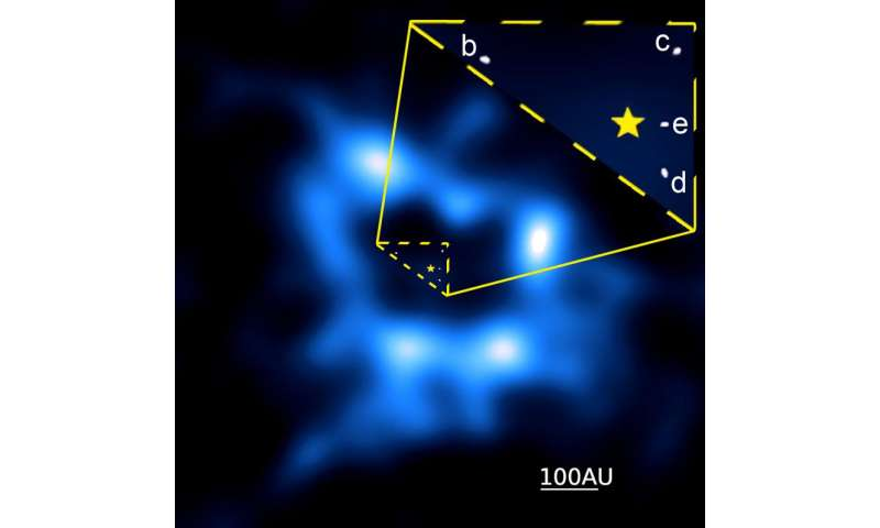 Cometary belt around distant multi-planet system hints at hidden or wandering planets