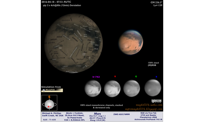 Complete guide to Mars opposition 2016