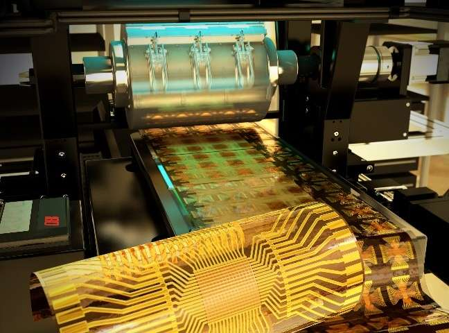 Continuous roll-process technology for transferring and packaging flexible LSI