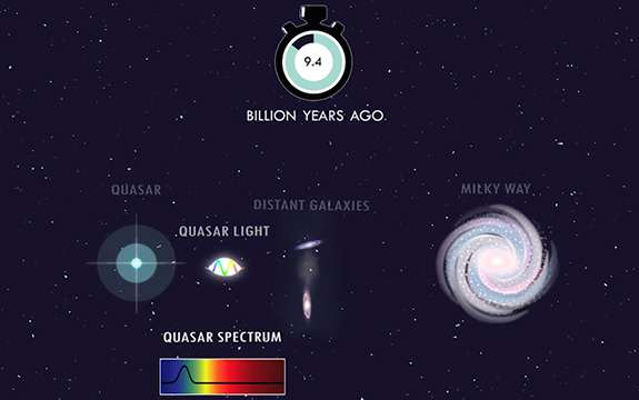 Cosmic 'barcode' from distant galaxy confirms Nature's constancy