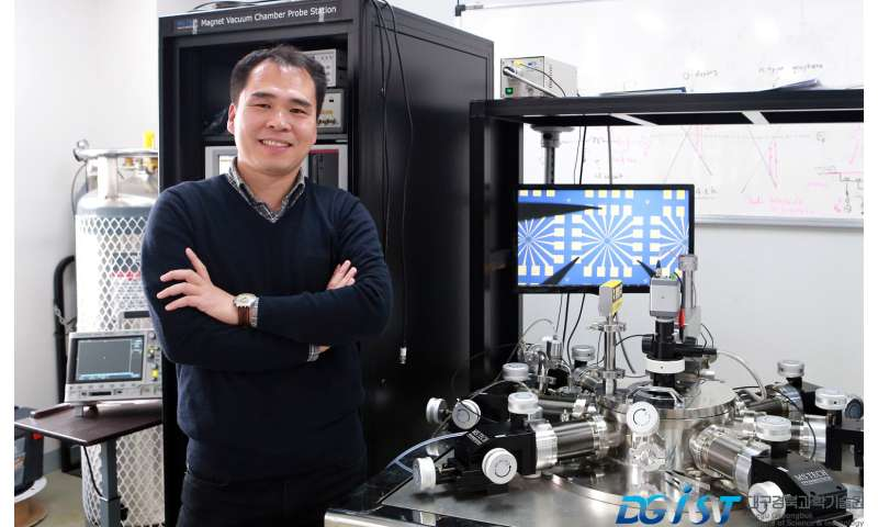 Developing graphene microwave photodetector