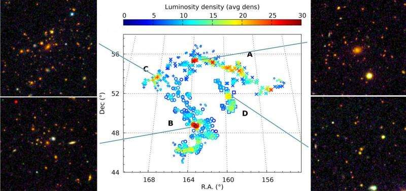 """Distant, massive """"hypercluster"""" of galaxies discovered"""