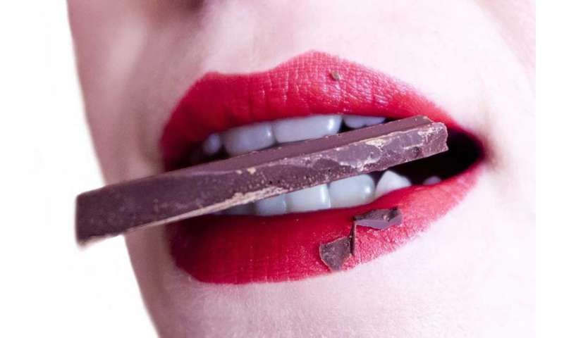Does a sweet tooth affect sugar intake?