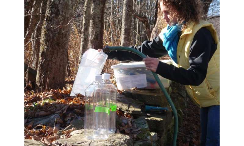 Does living near an oil or natural gas well affect your drinking water?