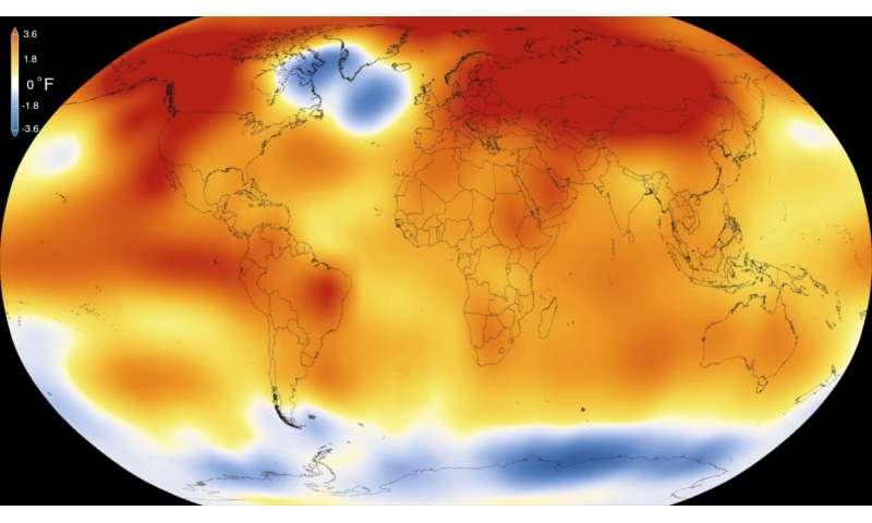 Do teachers' climate change beliefs influence students?