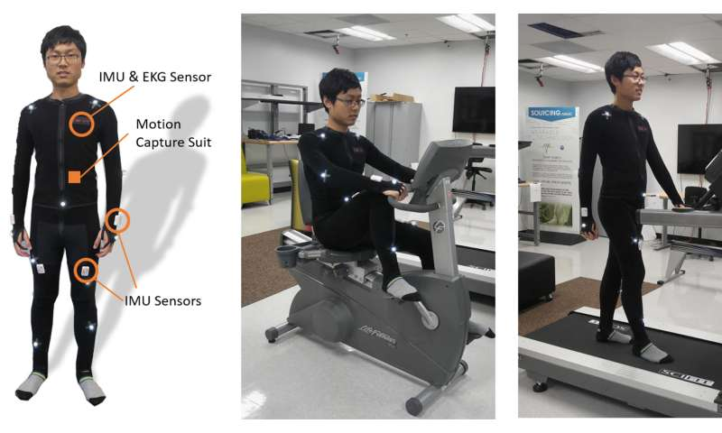 Efficient approach for tracking physical activity with wearable health devices