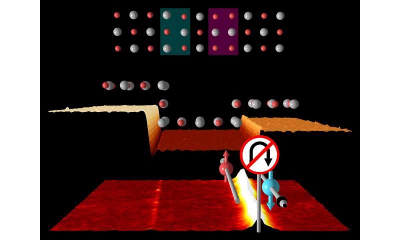 Electron highway inside crystal