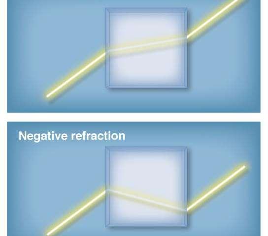Electrons in graphene behave like light, only better