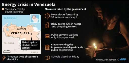 Energy crisis in Venezuela