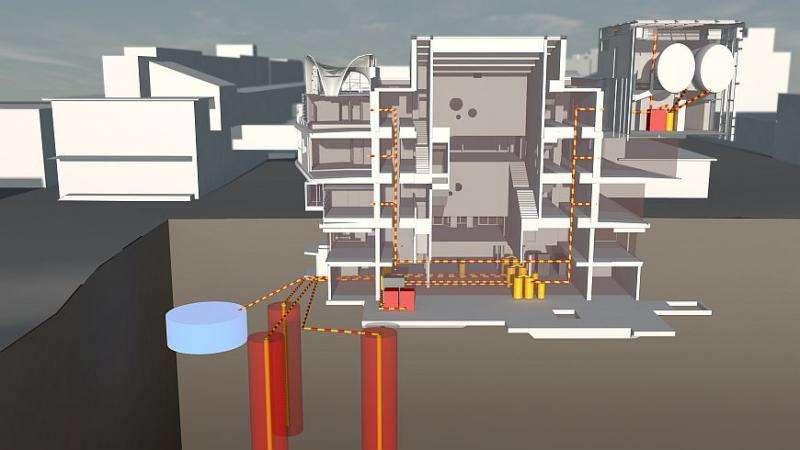 Energy research in a vertical neighborhood