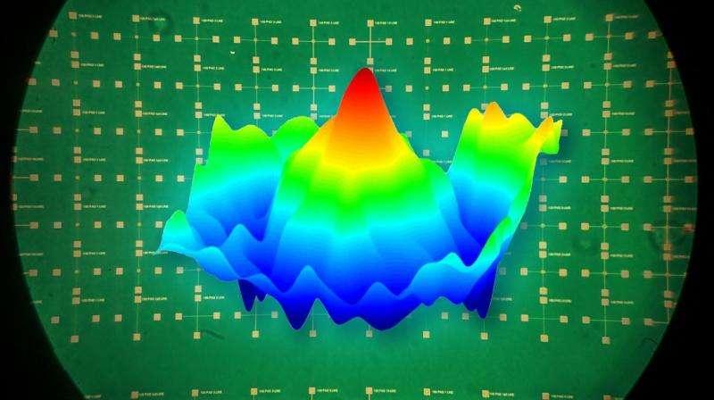 Experiments demonstrate how memristors work