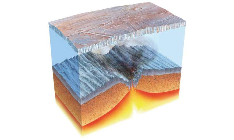 Explosive underwater volcanoes were a major feature of 'Snowball Earth'