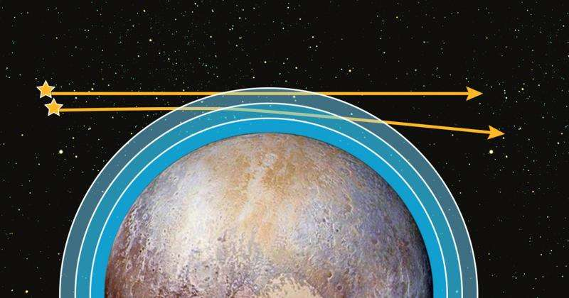 First stellar occultations shed additional light on Pluto's atmosphere