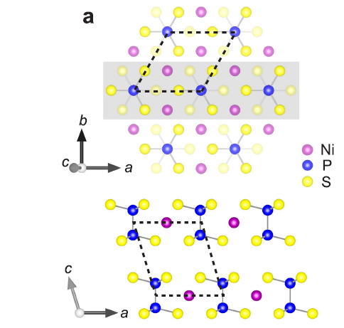First successful atomically thin sheets of magnetic Van der Waals material NiPS3