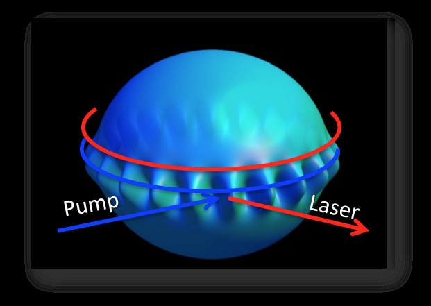 First 'water-wave' laser created