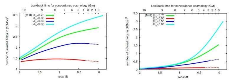 GRB graphs