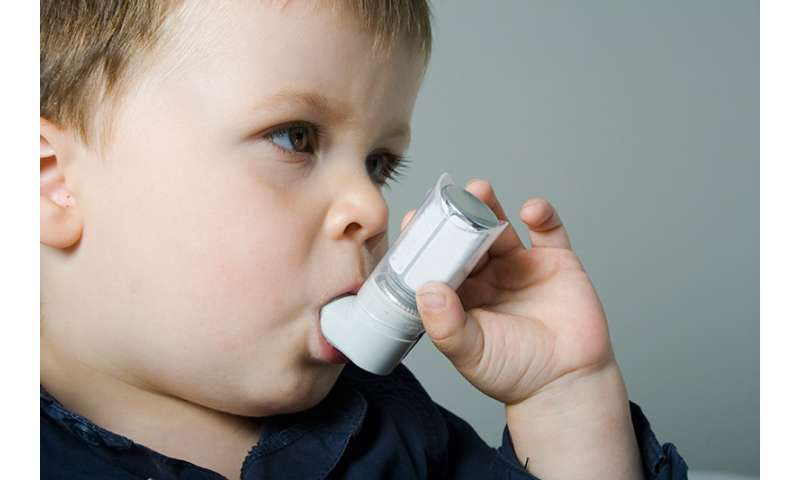 Helping Parents of Kids with Asthma to Quit Smoking