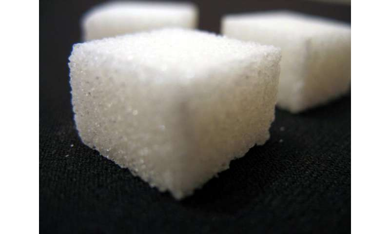 Highly sensitive biosensor for measuring glucose in saliva
