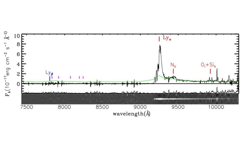 High-redshift quasar discovered by Pan-STARRS