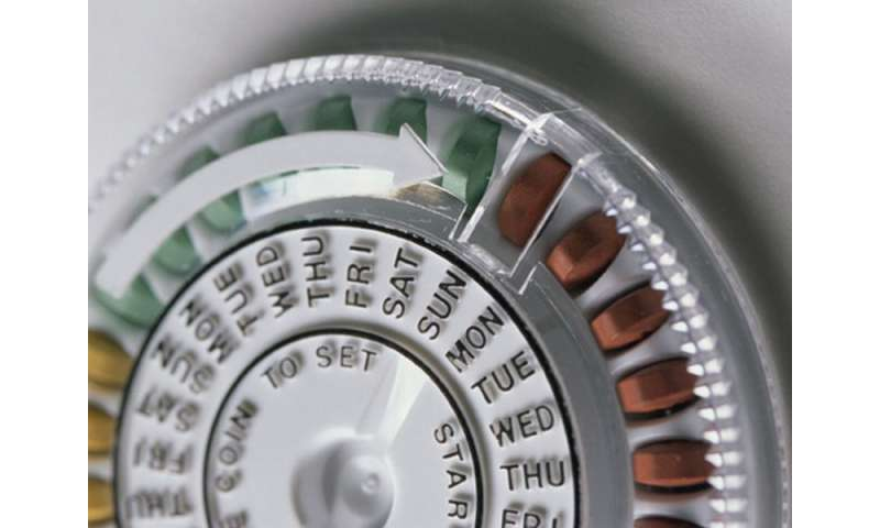 Hormonal contraception may raise depression risk