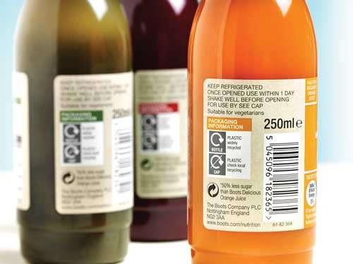 How consumer demand influences food