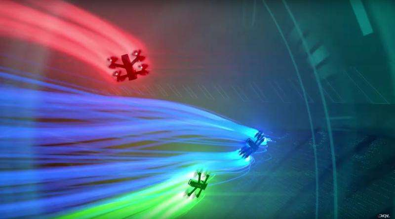 How might drone racing drive innovation?