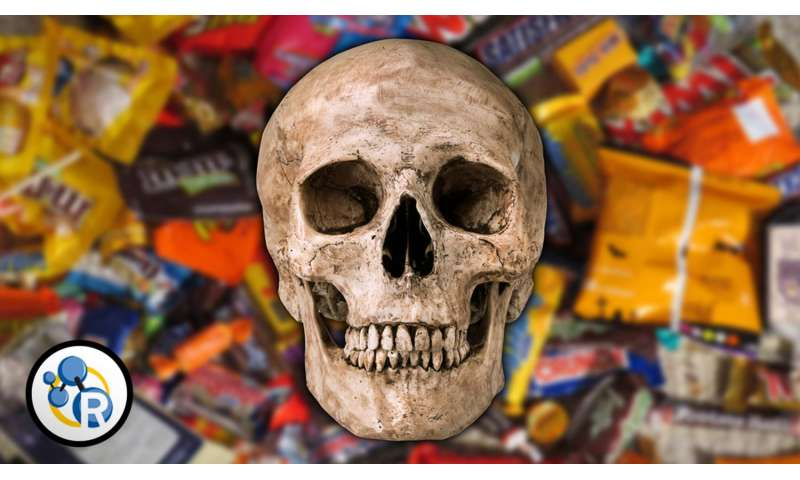 How much Halloween candy would kill you? (video)