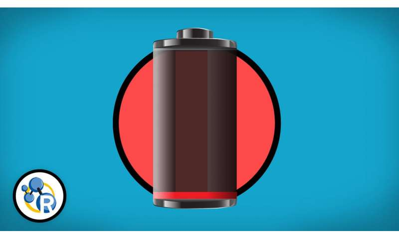 How to get the most from your smartphone battery (video)