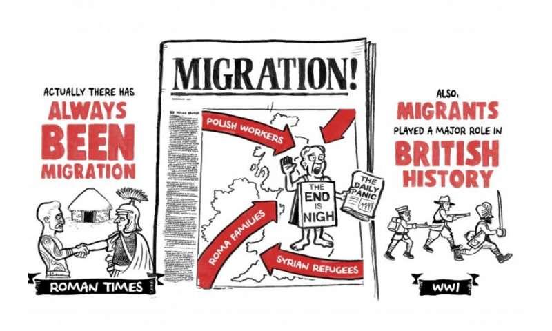 Humans have always been migrants