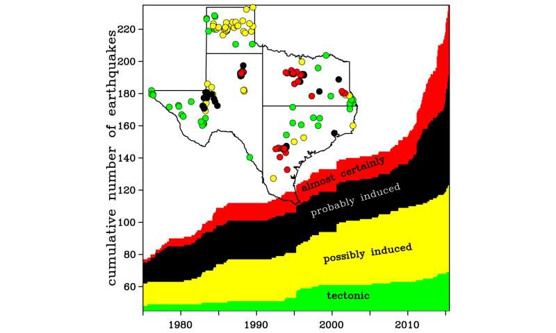 Humans have been causing earthquakes in Texas since the 1920s