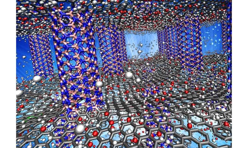 Hybrid nanostructures hold hydrogen well