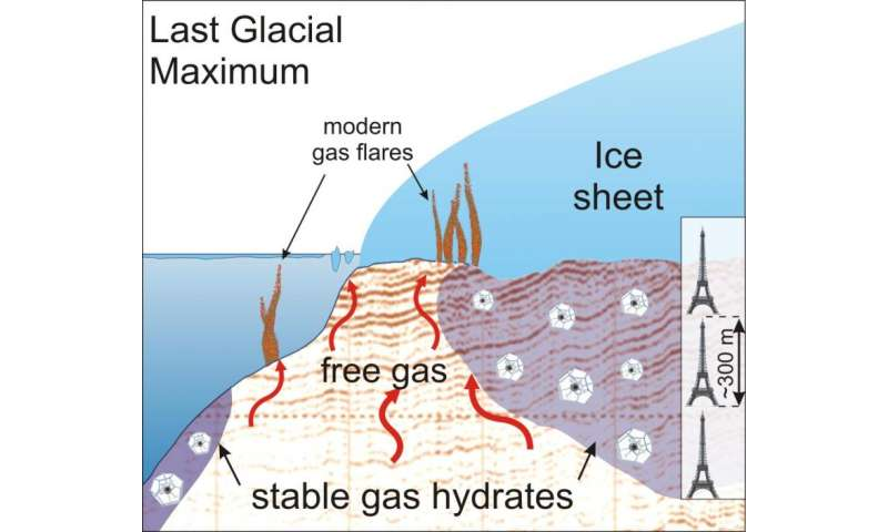 Ice sheets may be hiding vast reservoirs of powerful greenhouse gas